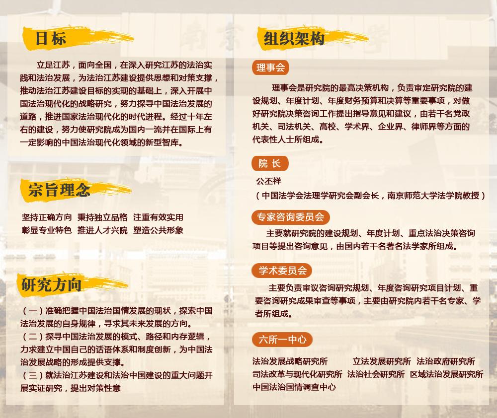 南京师范大学中国法治现代化研究院